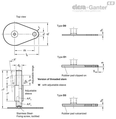 GN 43-W - Pied de machine (M16 > M24) M Schematic on